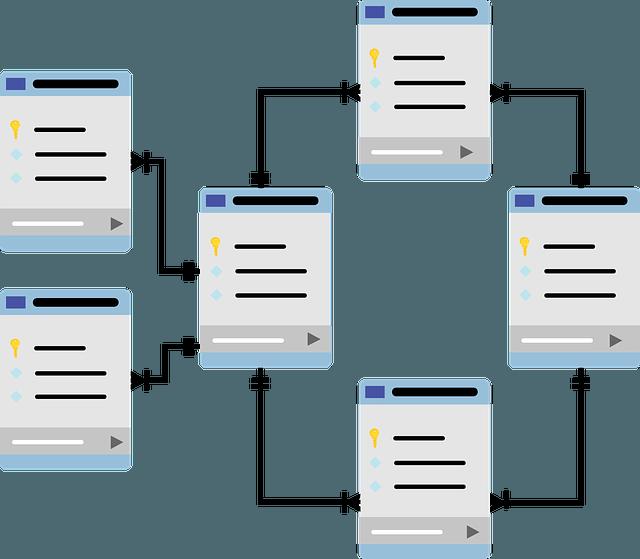 ระบบฐานข้อมูลและการออกแบบ